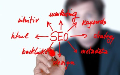 Why keywords should be localised and not translated